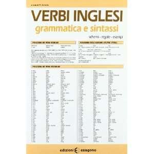 Verbi inglesi. Grammatica e sintassi. Schemi, regole, esempi