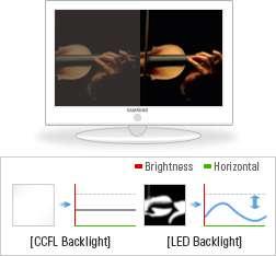Samsung LE 70F96BD 177,8 cm (70 Zoll) Full HD LCD Fernseher schwarz