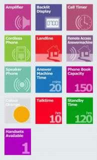 Sagemcom Sixty Retro Cordless Phone With Answermachine