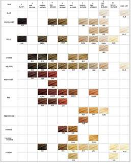 clairol professional color chart: Clairol soy 4plex liquicolor color chart best 25 clairol hair