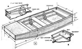 Showthread also Know Now My Boat Plans Free Download together with Canoe Plans Dxf as well Plywood Sailing Boat Plans additionally Laminated Canoe Paddle Plans. on houseboat plans